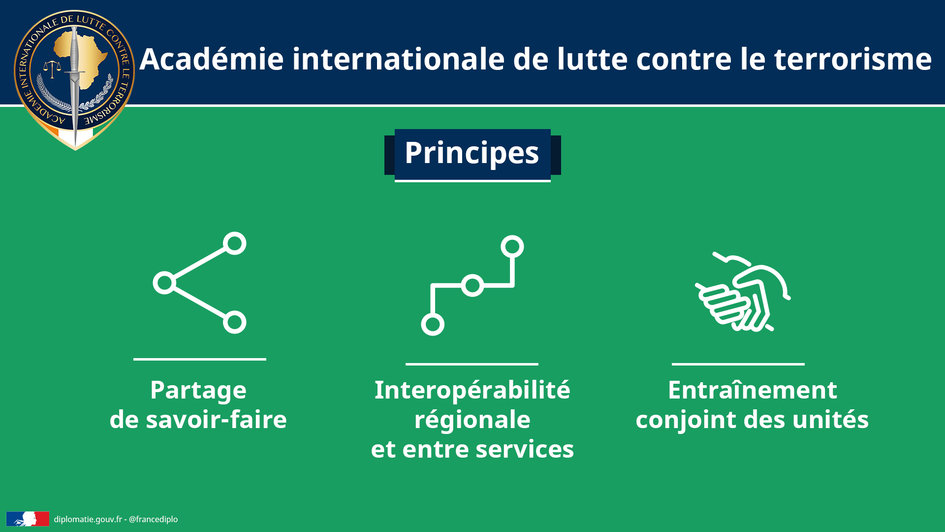 Académie internationale de lutte contre le terrorisme - Principes - JPEG